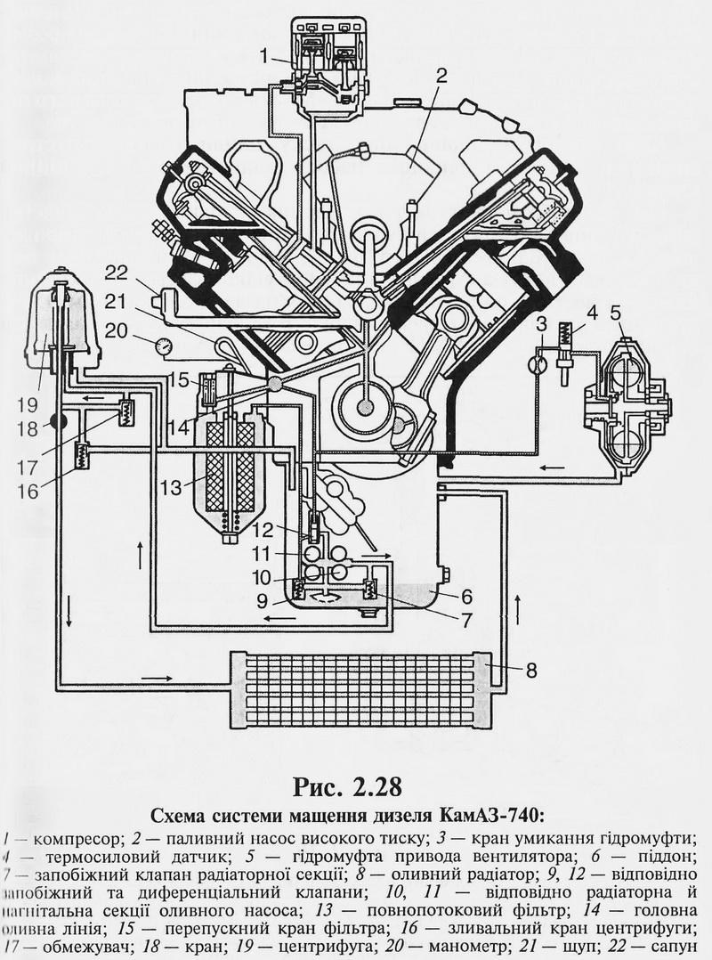 схема фільтрувальной цинтрофуги